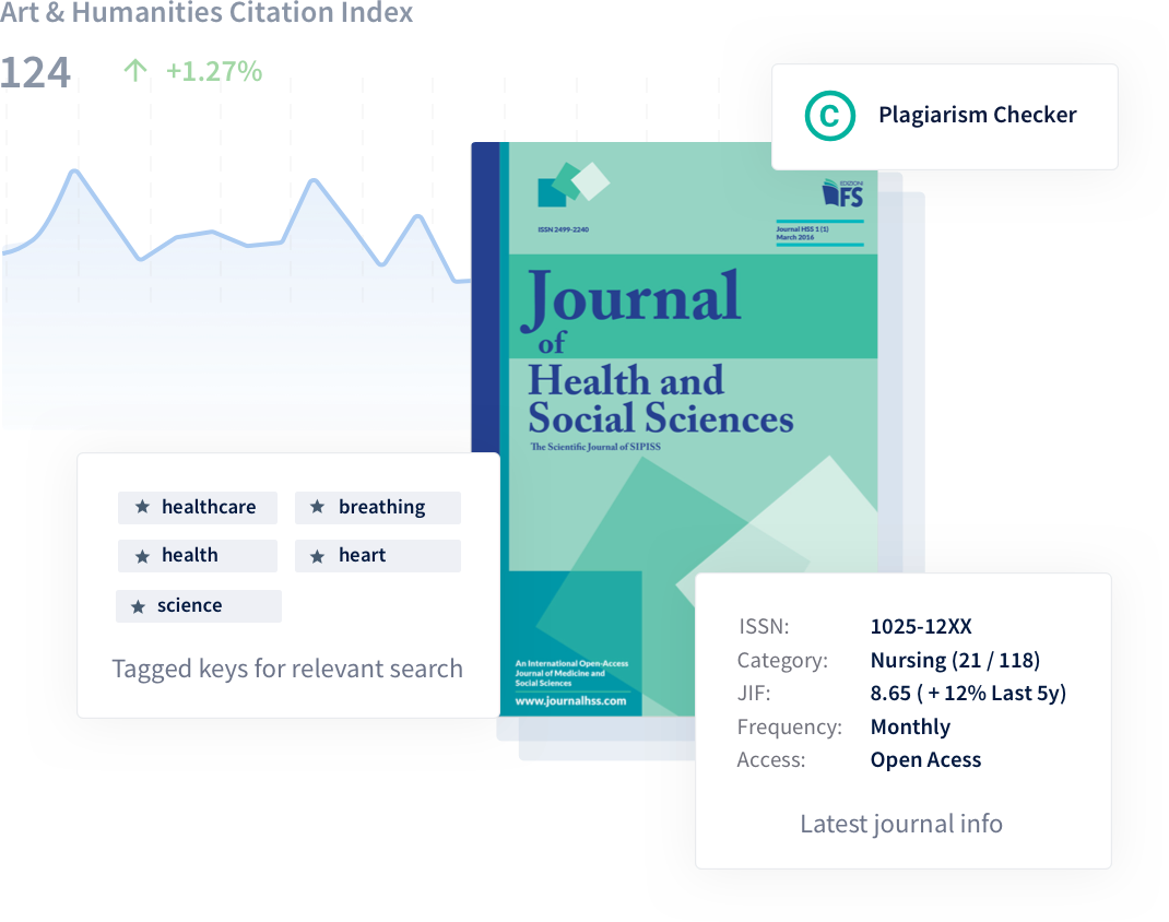 Web Of Science Master Journal List Wos Mjl By Clarivate